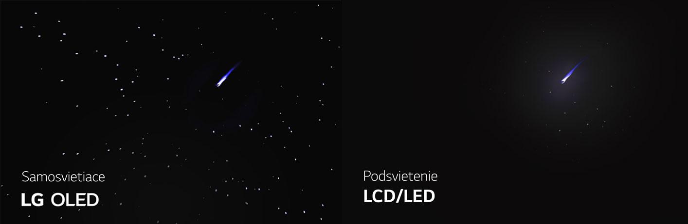 Podsvietenie OLED, QLED, LED, LCD