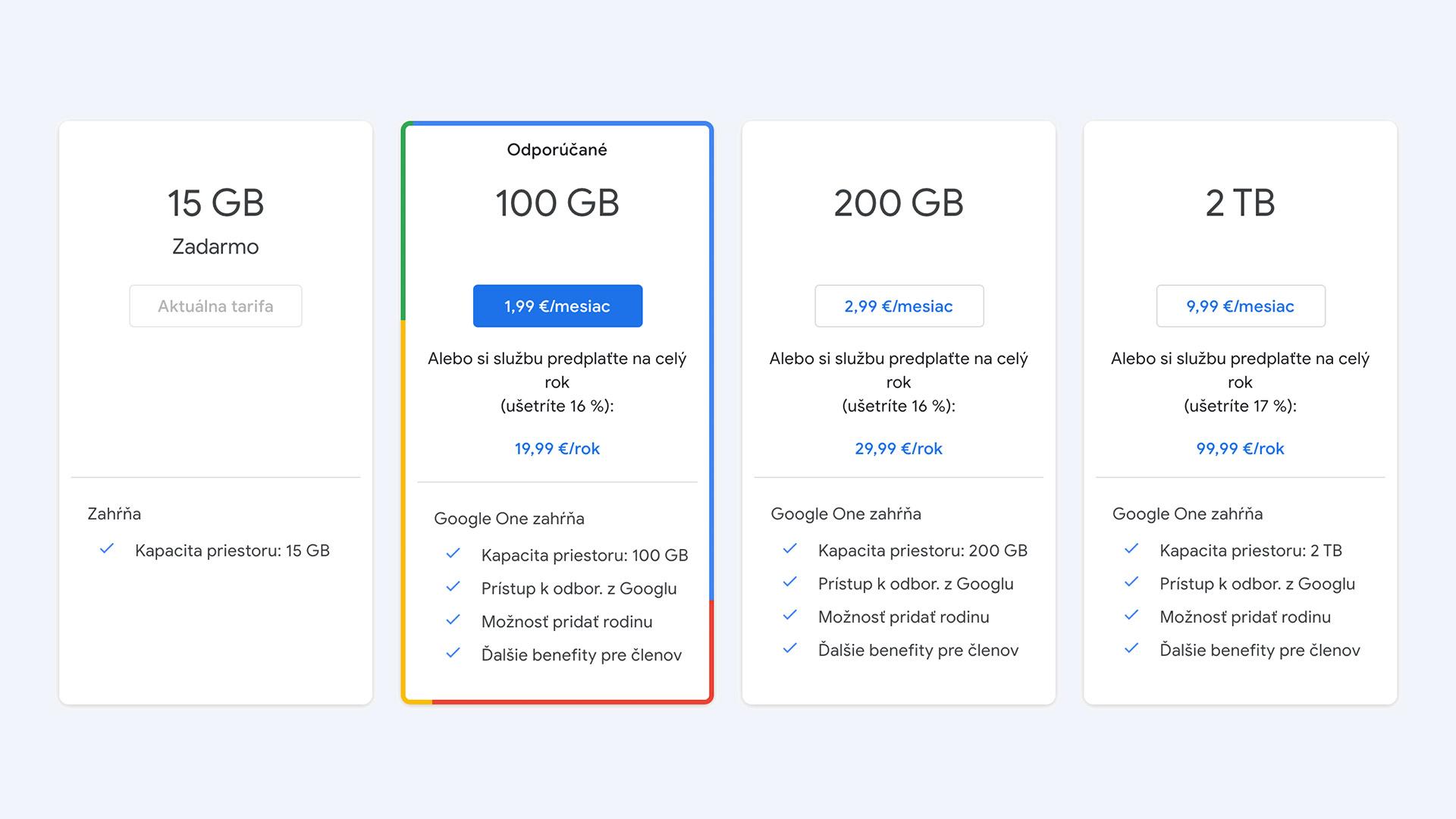 Google úložisko - ceny