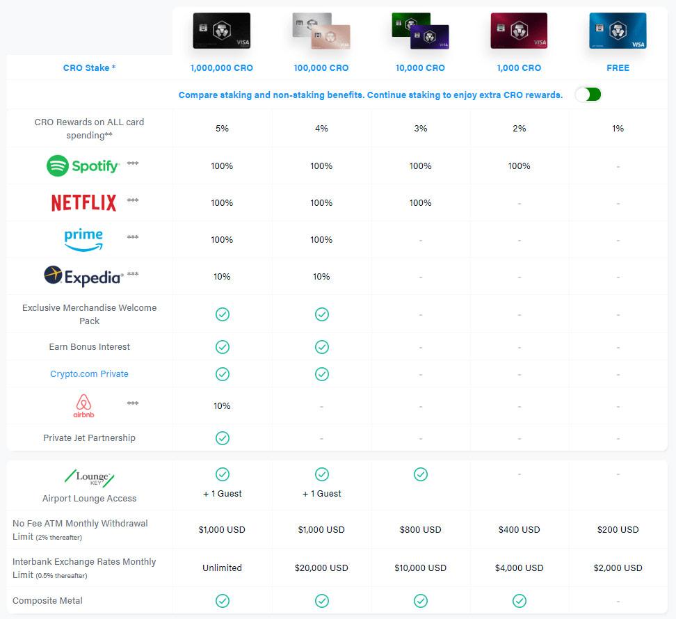 Program Crypto.com